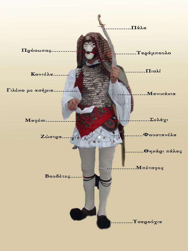 Γιανίτσαρος, φορεσιά